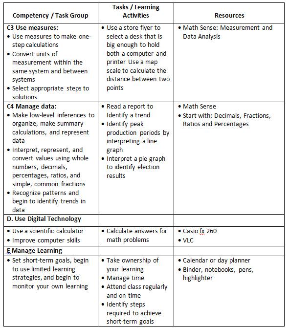 literacyprogramlearning2
